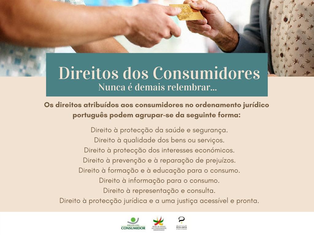 Direitos dos Consumidores Informação